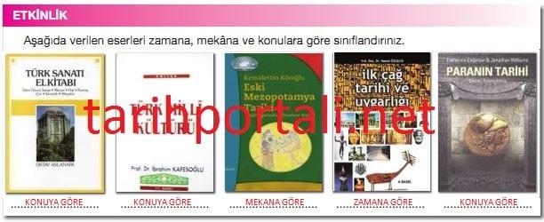 9. Sınıf Tarih Dersi Ekoyay Yayınları Sayfa 22 Etkinlik Cevapları