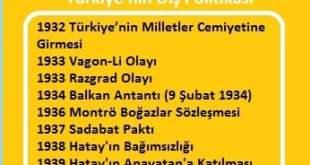1932 - 1939 Dönemi Türkiye'nin Dış Politikası
