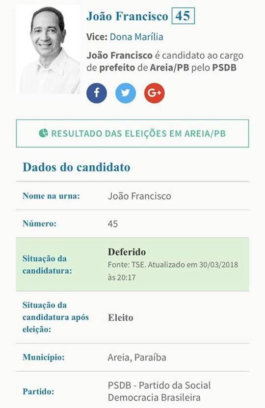 69749294 2439051713033092 6627401220837343232 n - Prefeito de Areia mente e anuncia filiação fake ao PSDB onde já era filiado e foi eleito