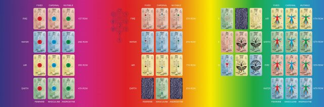 The Complet Pictorial Key to the Unified Esoteric Tarot 1,2,3.