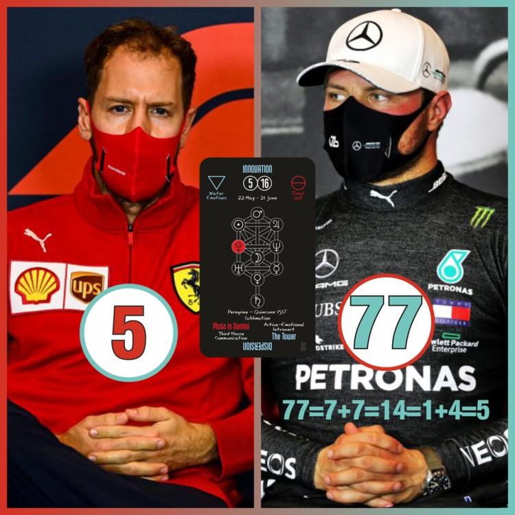 Formula One Vettel Bottas