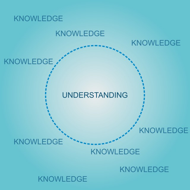 Understanding and knowledge