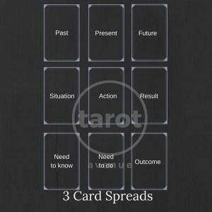 Favourite Tarot Spreads      -