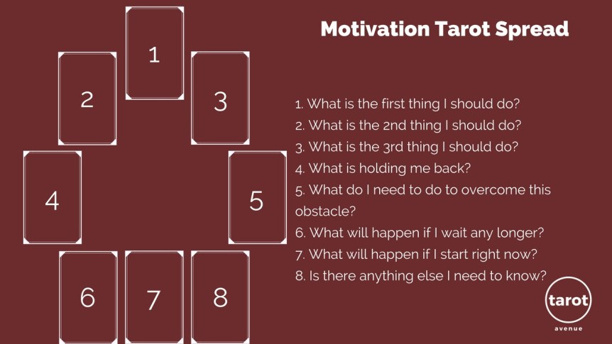 Motivation: Tarot Spread To Help You Reach Your Goals