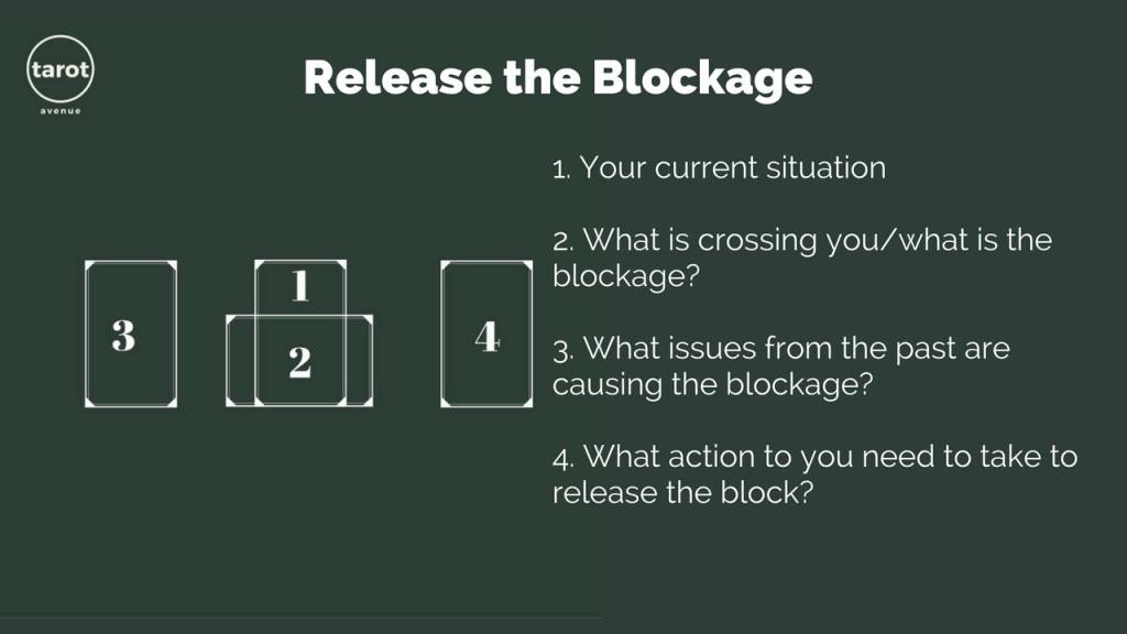 Release the Blockage Tarot Spread