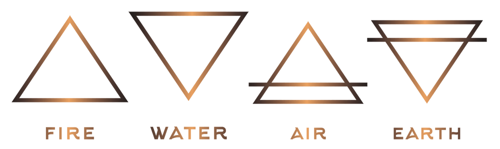 four-elements-header