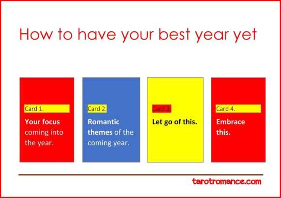Tarot Predictions 2019 by Tarot Romance