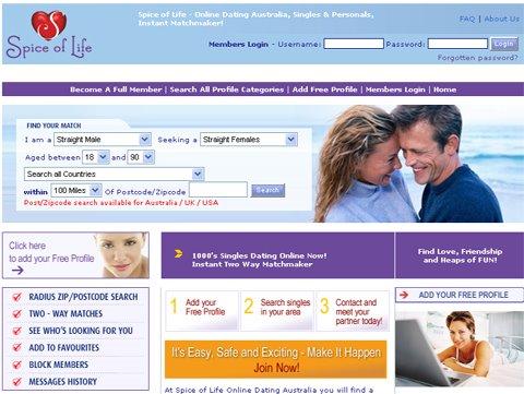 Írja le magad a randevú profil mintáját