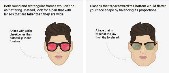 ارتداء النظارات المناسبة