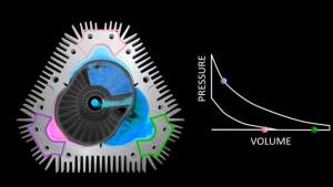 أمريكي روسي الأصل يبتكر محركا سيحل محل محرك الاحتراق الداخلي