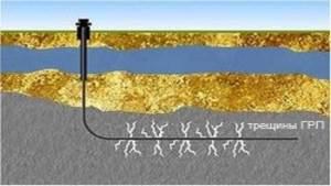 العلماء يثبتون خطر استخراج النفط من بين الصخور