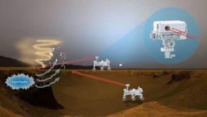 ناسا تصمم جهازا لاقتفاء أثر للحياة على المريخ
