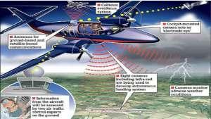 تطوير طائرة ركاب يتحكم بها قائدها عن بعد