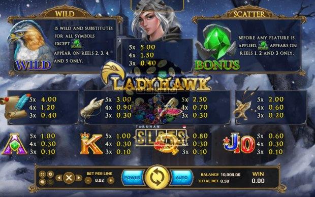 Agen Slot Joker388 Lady Hawk