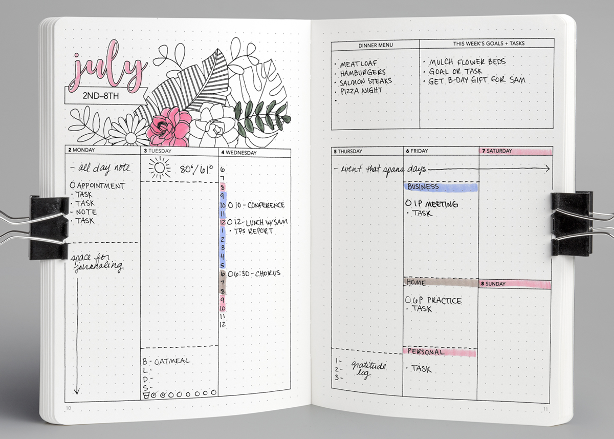 How To Start Planning & Ideas for the Weekly/Daily Hybrid Spread