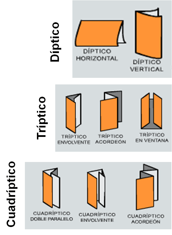 Formatos de encartes. Trípticos 2
