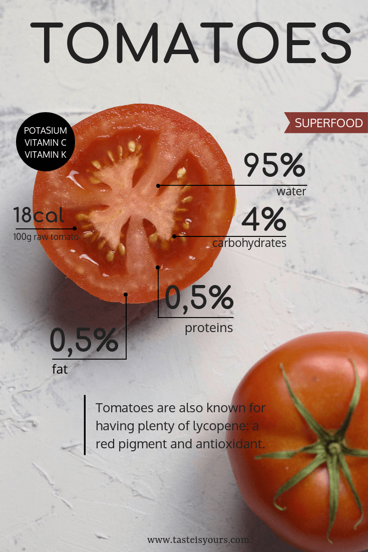 All you need to know about tomatoes? Health benefits, facts, the best Marinara Sauce 2