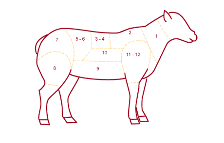 French Cuts of Lamb - Taste of Savoie
