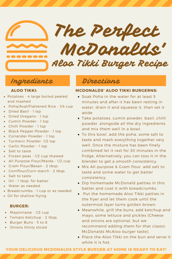 mcaloo-tikki-burger-recipe-infographic