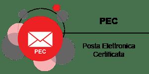 Posta Elettronica Certificata (PEC)