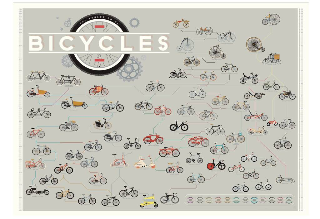 arbol_genealogico_bicicletas