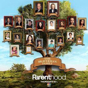Árbol genealógico de Parenthood