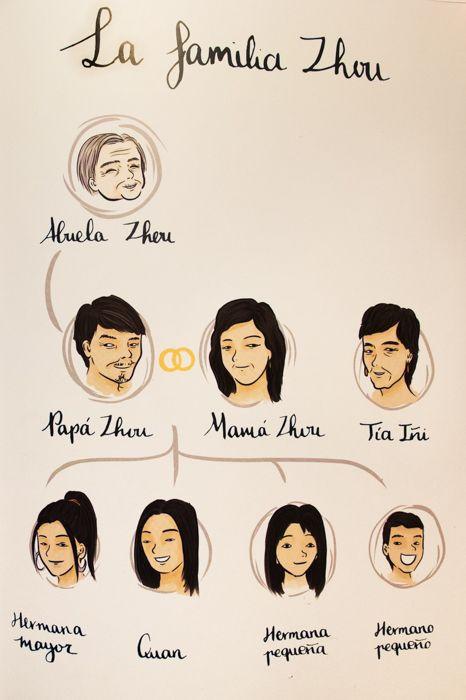 familia Zhou. Gazpacho agridulce