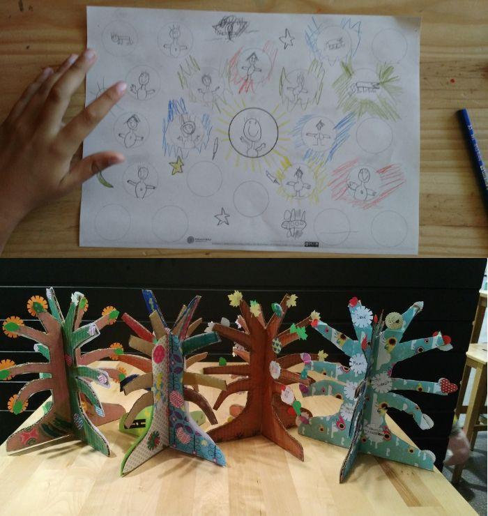 taller diversidad familiar red y árbol