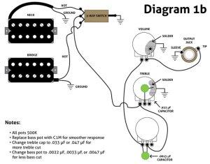 Tone Control Circuits for guitar effects – tataylino