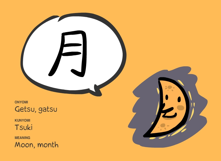 Learning Kanji with pictures Moon
