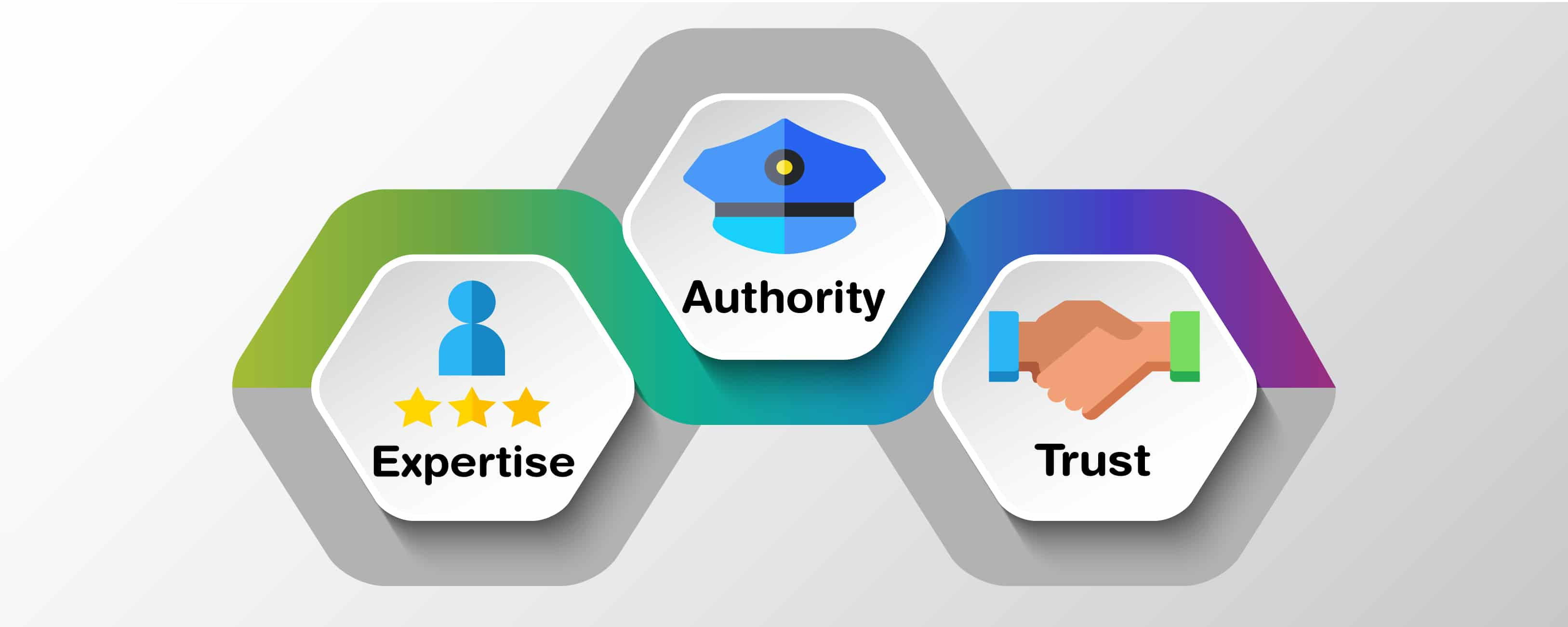 Expertise, Authority and Trust graphic