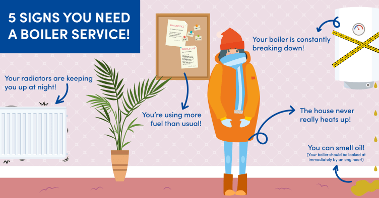 5 signs you need a boiler service