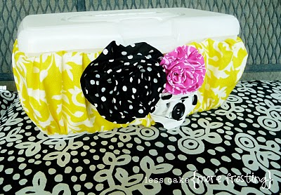Guest Project: Flowered Wipes Container
