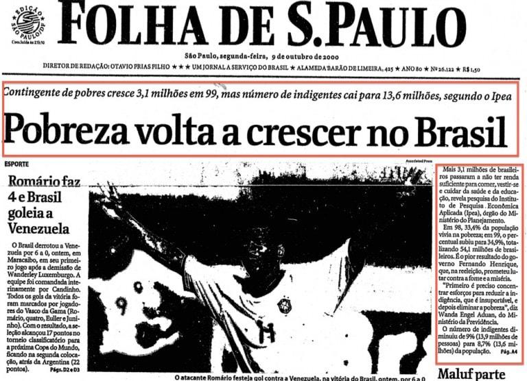 Pobreza volta a crescer no Brasil (09/outubro/2000)
