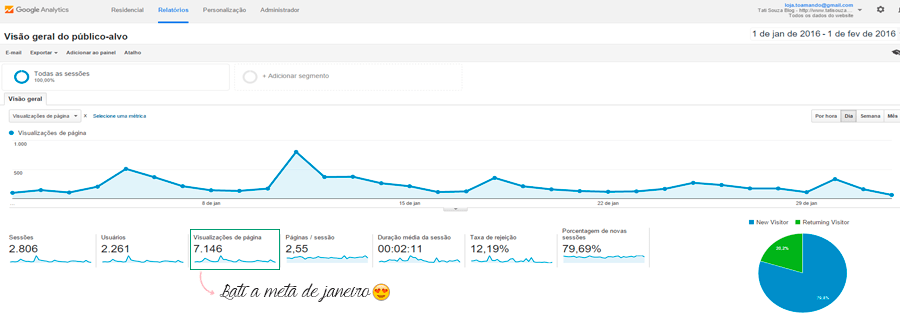analytics-blog