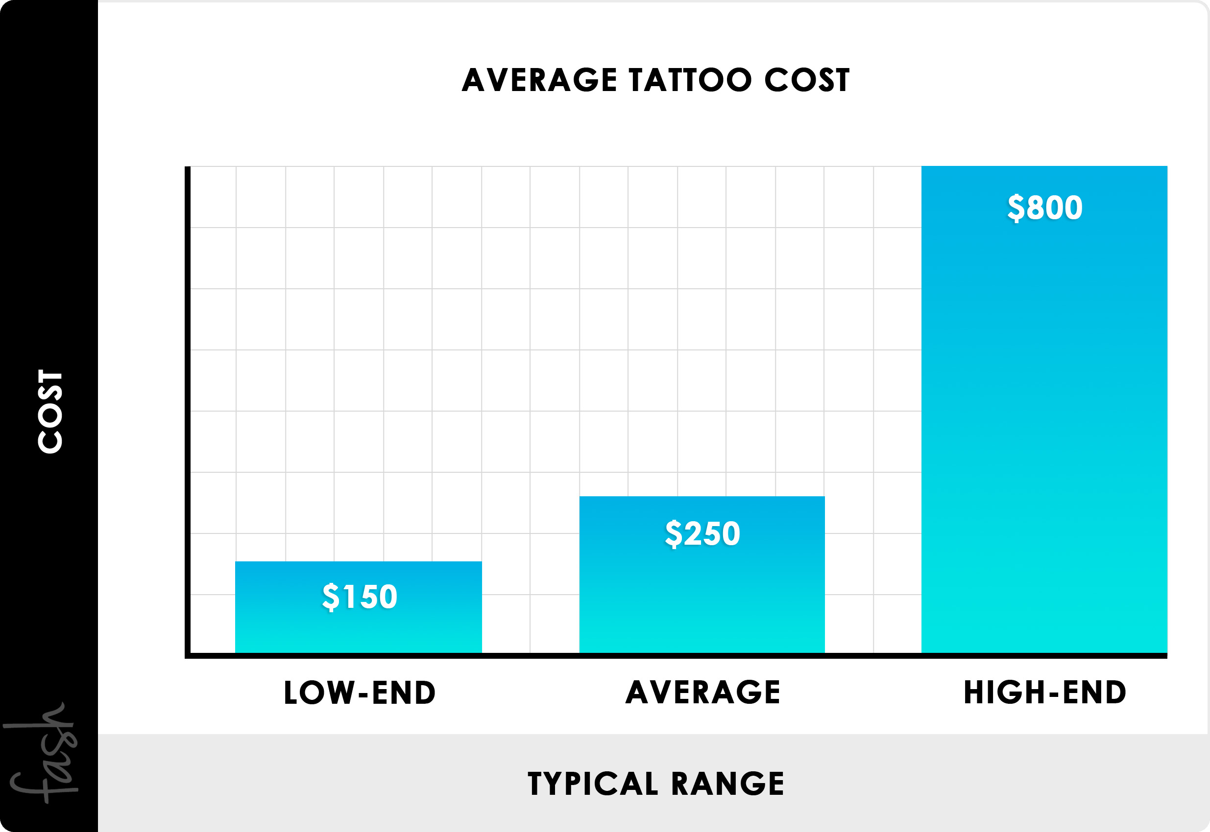 2019 Tattoo Prices Average Tattoo Costs By Size Examples Ideas And Designs