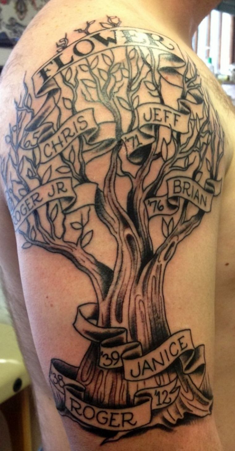 30 Family Tree Tattoos Family Tree Tattoos Tree Tattoo Ideas And Designs