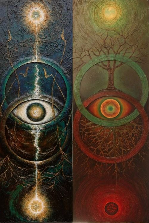 The Eye In The Well And As Above So Below By Carl Ideas And Designs