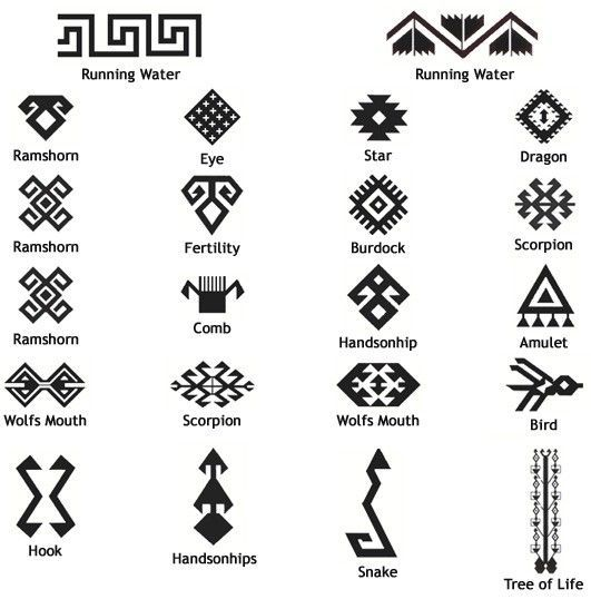 Hawaiian Tribal Tattoos Meaning Strength Design Images Ideas And Designs