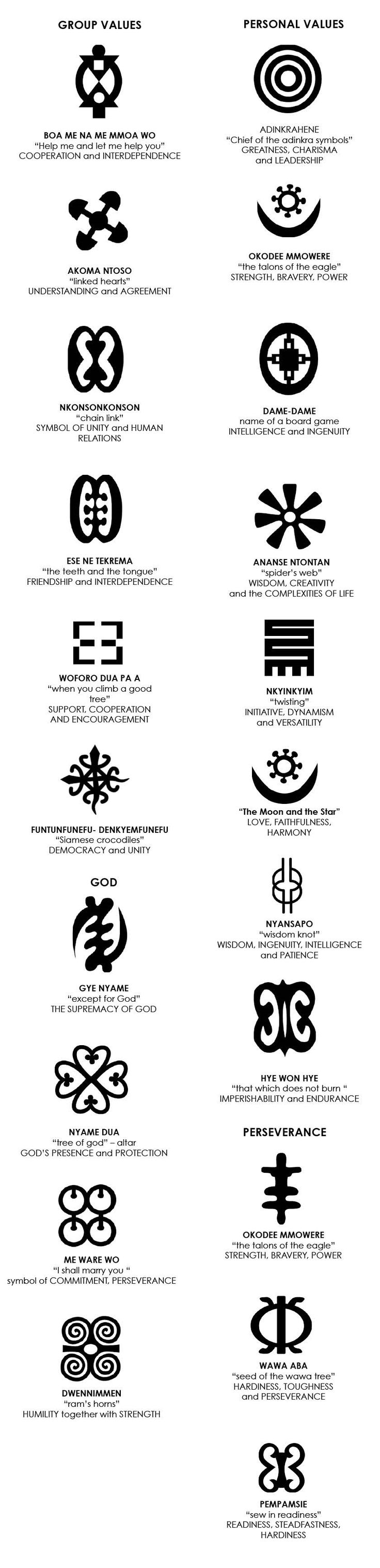 Pin By Jo Daniels On Africa Adinkra Symbols Symbolic Ideas And Designs