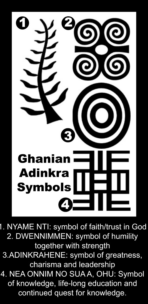 Adinkra Fabric Painting Of Ghana Lesson Art Project Ideas And Designs