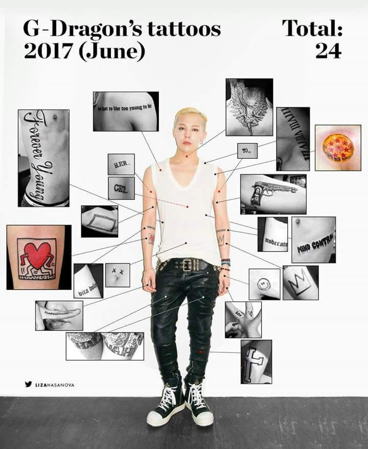 Gdragon Tattoos Big Bang Amino Amino Ideas And Designs