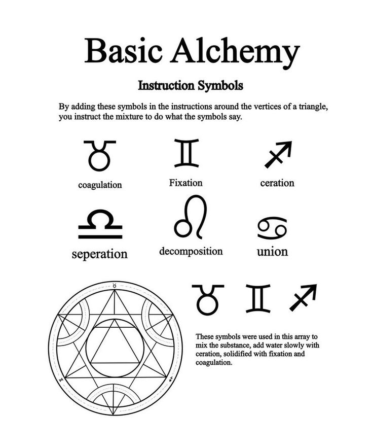 Alchemy Symbols Alchemical Instruction Symbols By Ideas And Designs