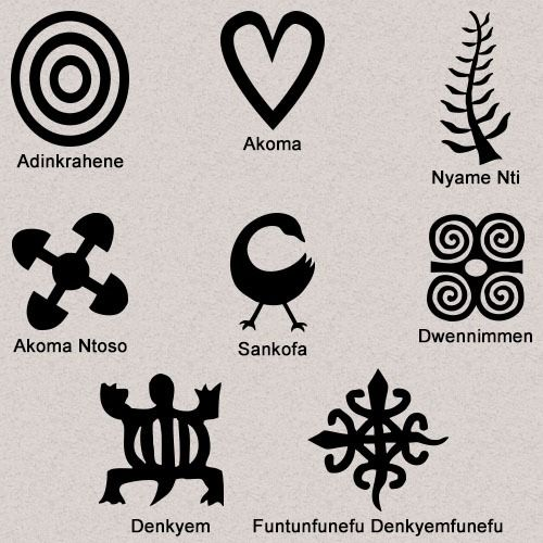 African Tribal Tattoos Ideas And Designs