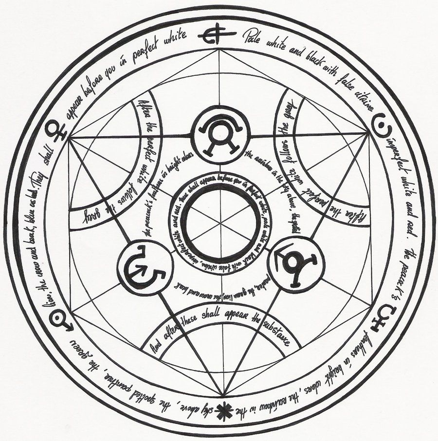 Human Transmutation Circle Ink Pinterest Book Ideas And Designs