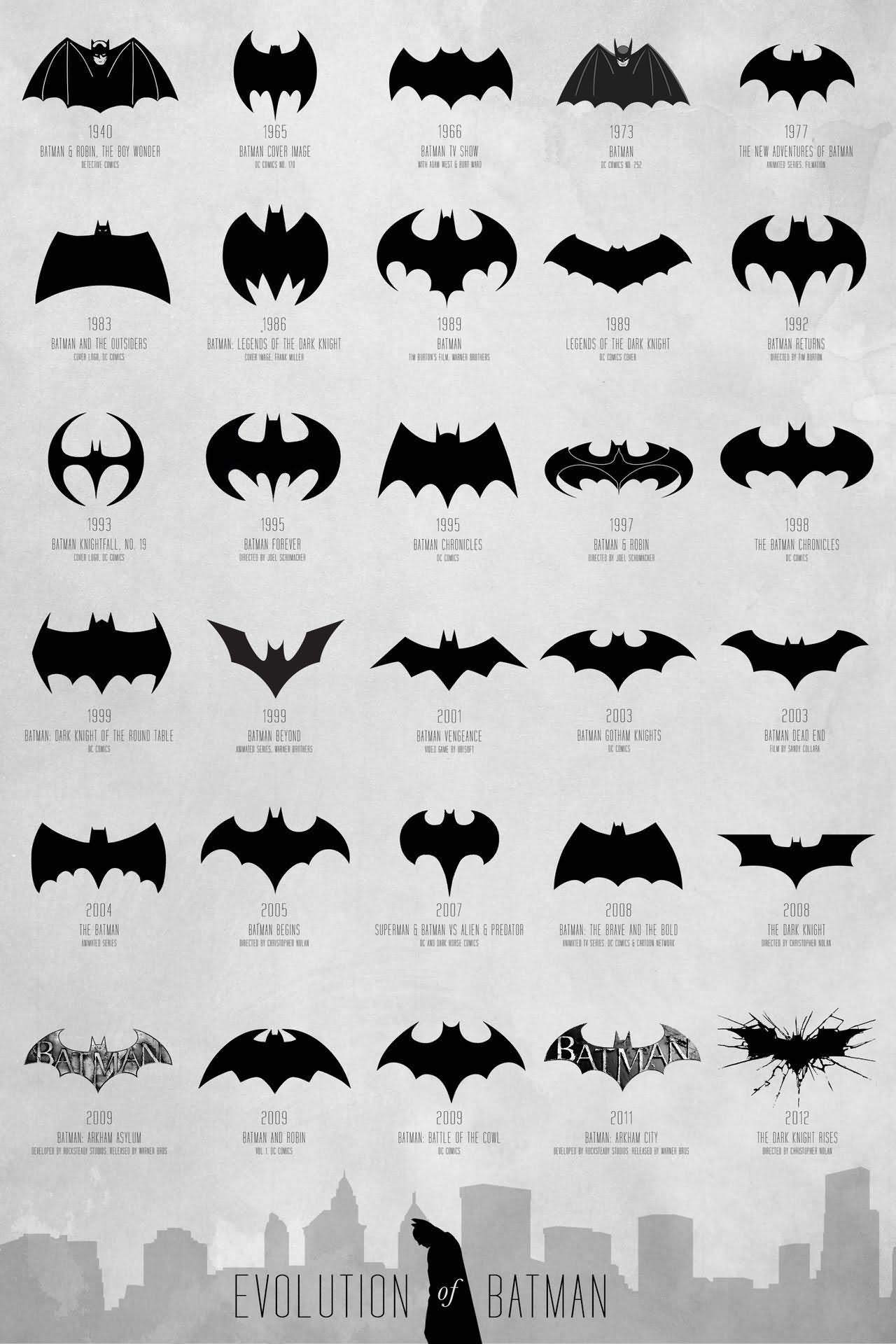 2 Latest Batman Tattoo Designs Ideas And Designs
