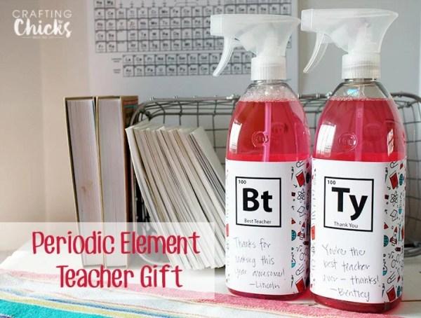 Periodic Element Teacher Gift