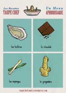 Recettes Taupe Chef : aliments aphrodisiaques - dessins de Gilderic