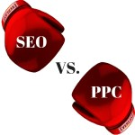 SEO VS Adwords – Our MD's experience.