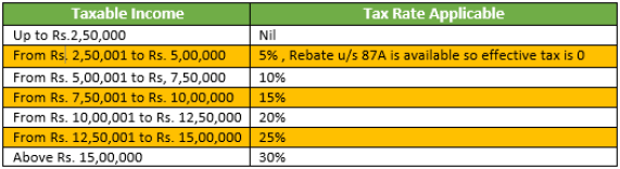 New Income Tax regime